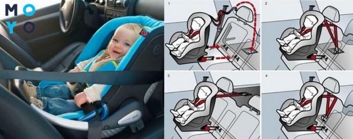 Крепление автокресла штатными ремнями авто