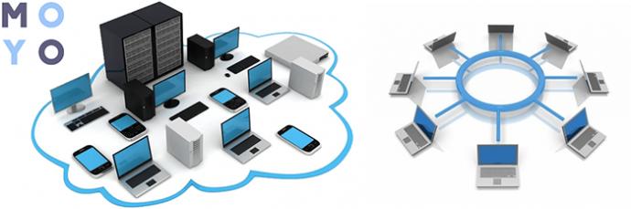 свитч обеспечивает связь ПК через локальную сеть