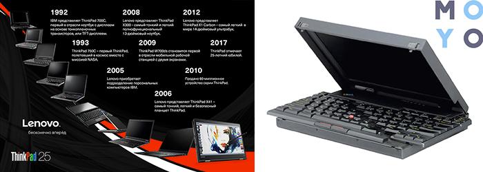 развитие ThinkPad и клавиатура-бабочка