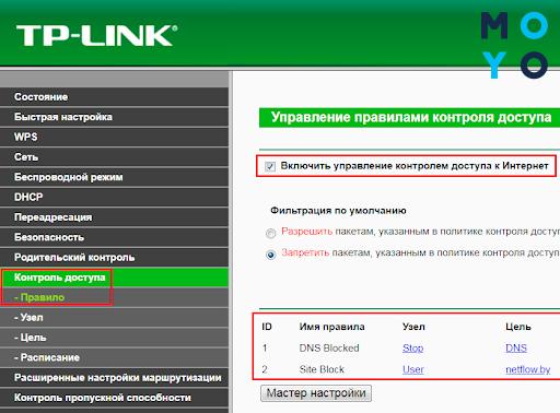 Як заблокувати сайти на роутері