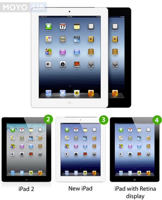 iPad 3 — обновленный планшет с новыми возможностями
