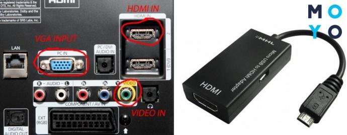 Подключение моноблока к телевизору через кабель HDMI