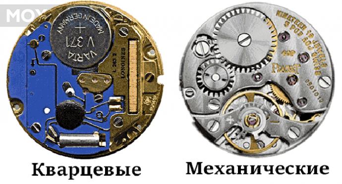 Кварцевый и механический механизм часов
