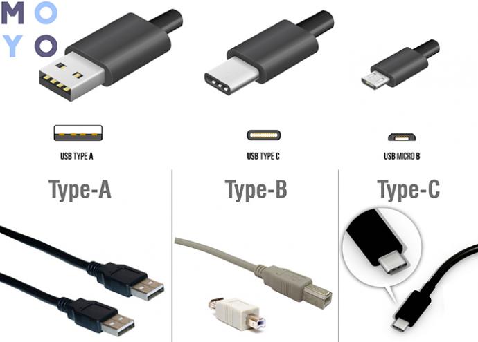 типы USB