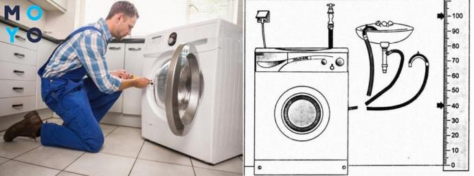 Как заложить белье в стиральную машину автоломбард фили