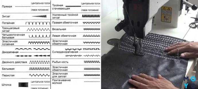 Виды строчек на электронной швейной машинке