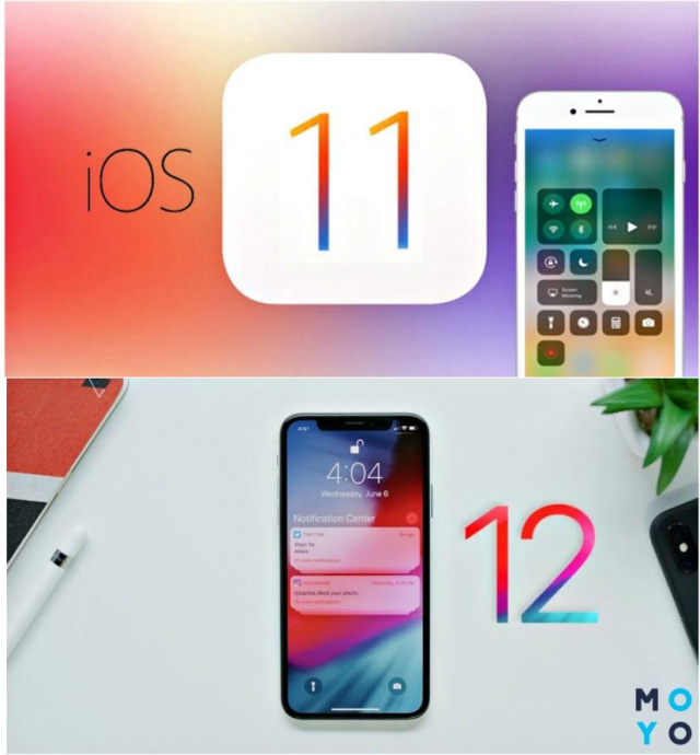 Операционная система iPhone X и iPhone XS