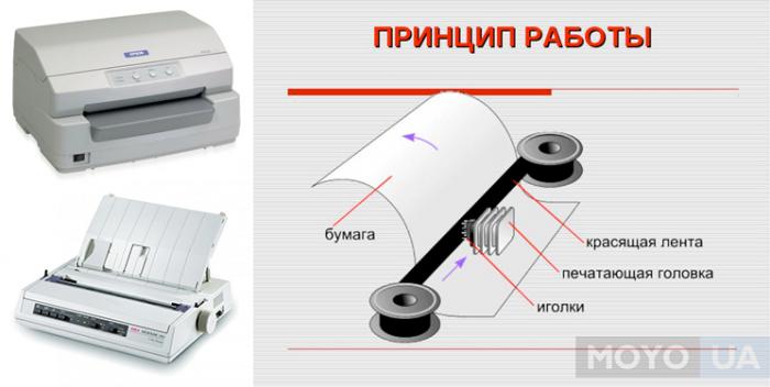 Первые матричные принтеры