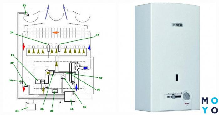Как работает газовая колонка