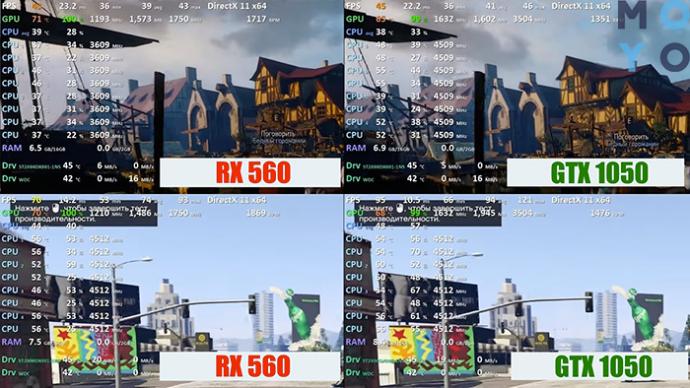 NVidia GeForce GTX 1050 и AMD Radeon RX 560: скриншот игры