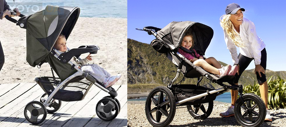 Детские трехколесные коляски