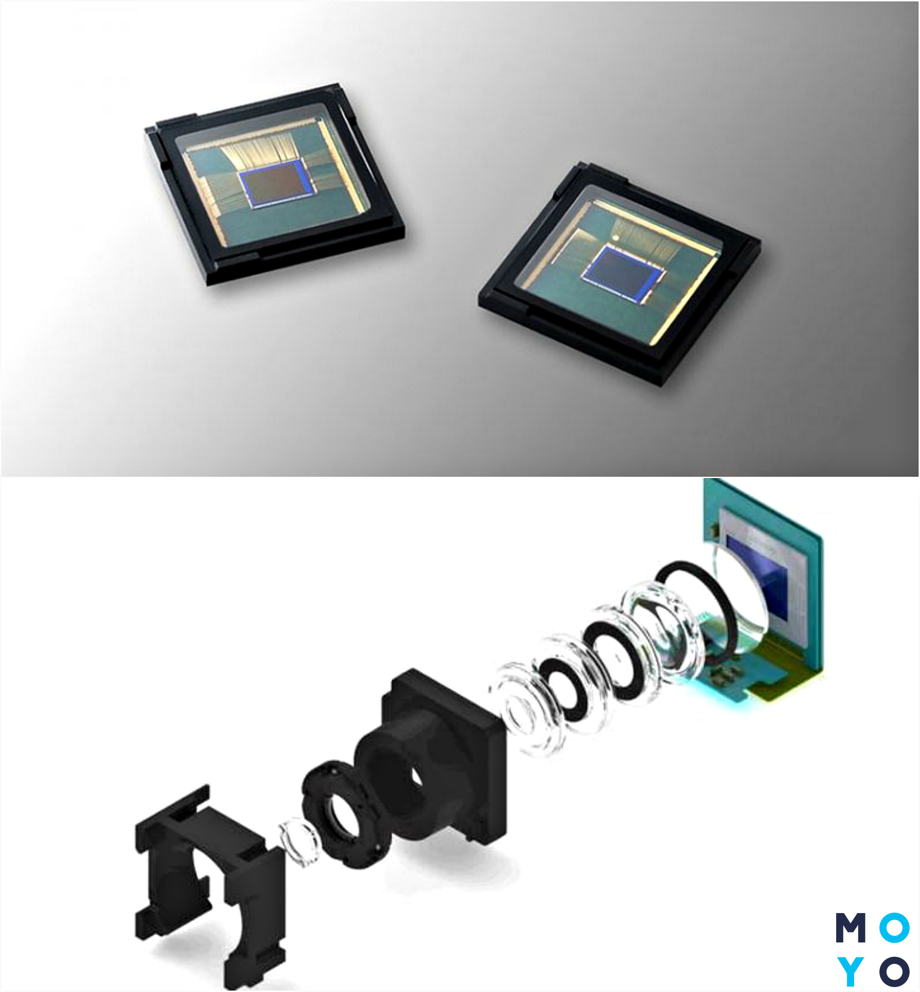 Матрица камеры смартфона