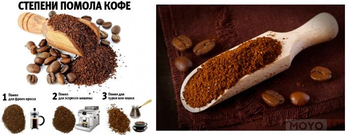 помол зерен для разных кофеварок