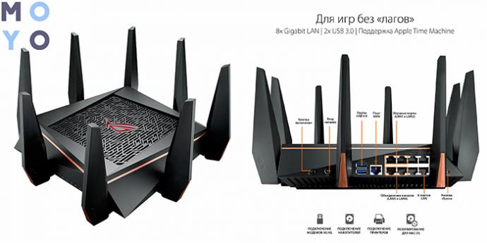 мощный роутер ASUS Ethernet GT-AC5300 с 2 USB
