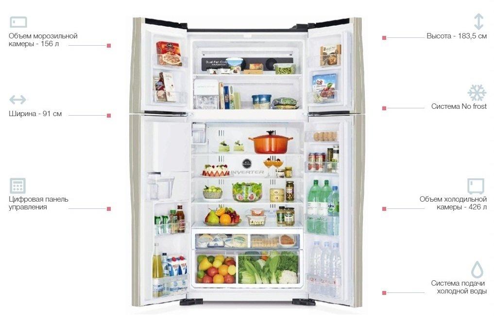 Холодильник Hitachi R-W720PUC1GBK фото 4