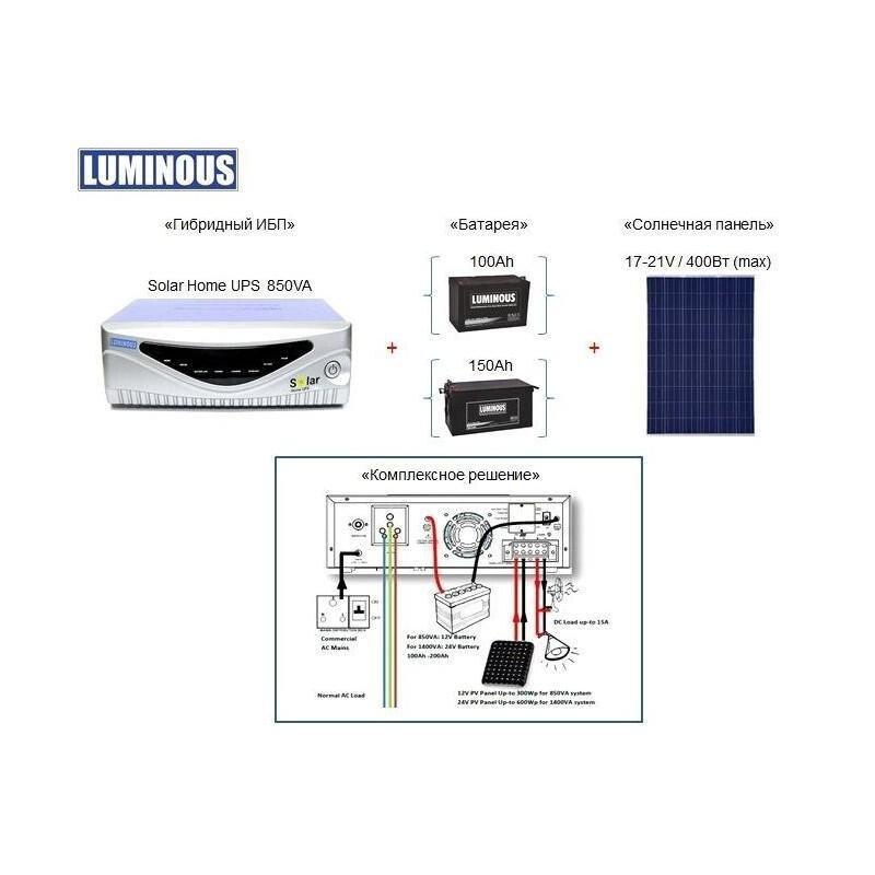Бытовой солнечный гибридный ИБП Luminous 850VA, 12V фото 2
