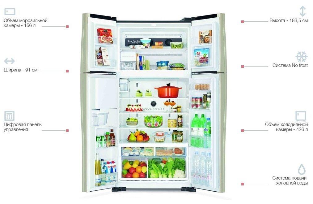 Холодильник Hitachi R-W720PUC1GBW фото 4