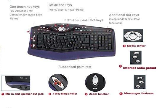 Клавиатура Genius ErgoMedia 700 PS2/USB Black (31310454113) фото