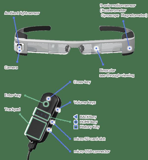 Черный затемнитель для Epson Moverio BT-300 фото