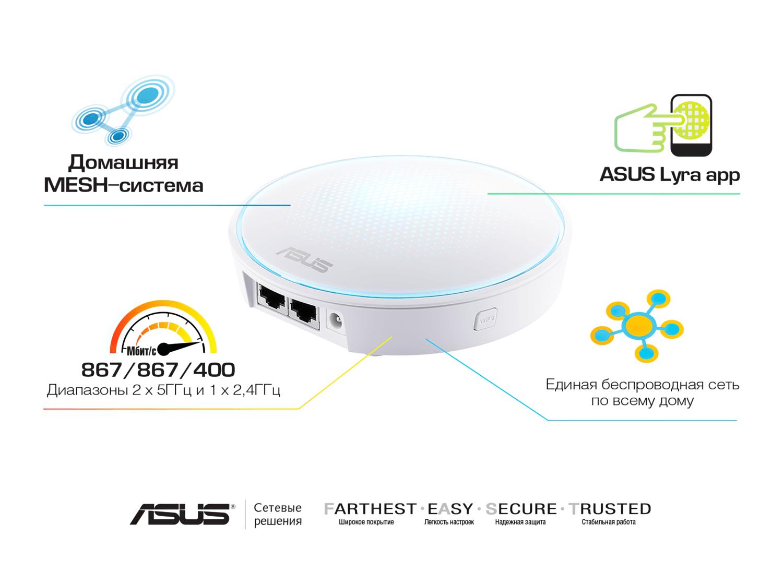 Бездротова система Wi-Fi Asus Lyra MAP-AC2200фото8