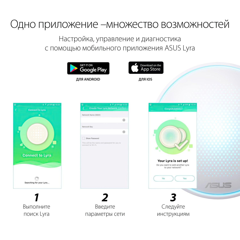 Бездротова система Wi-Fi Asus Lyra MAP-AC2200фото9