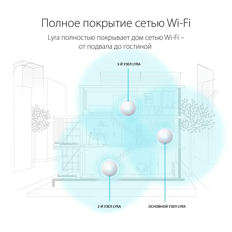 Бездротова система Wi-Fi Asus Lyra MAP-AC2200фото10