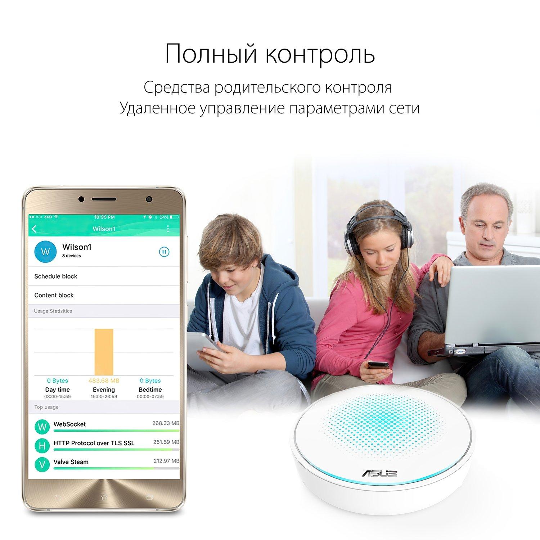 Бездротова система Wi-Fi Asus Lyra MAP-AC2200фото13