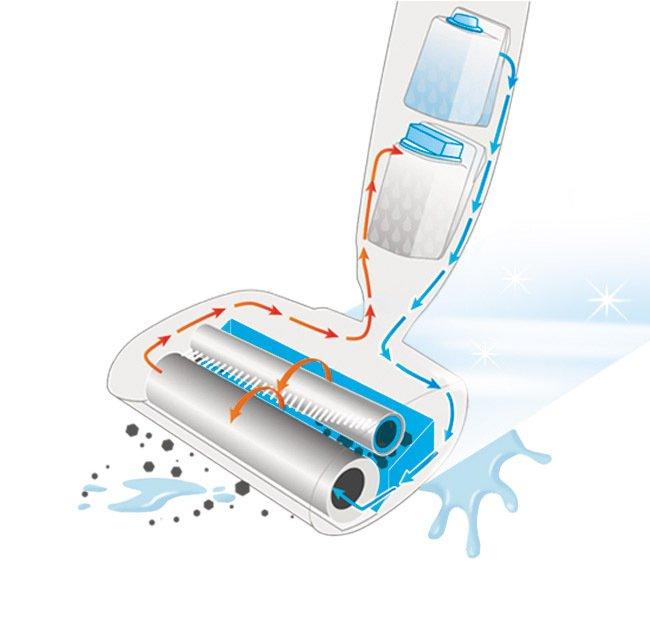 Аккумуляторный пылесос Thomas BIONIC WashStick фото