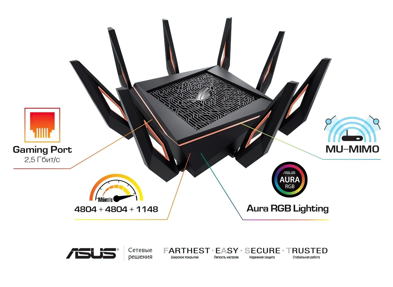 Роутер ASUS GT-AX11000фото9