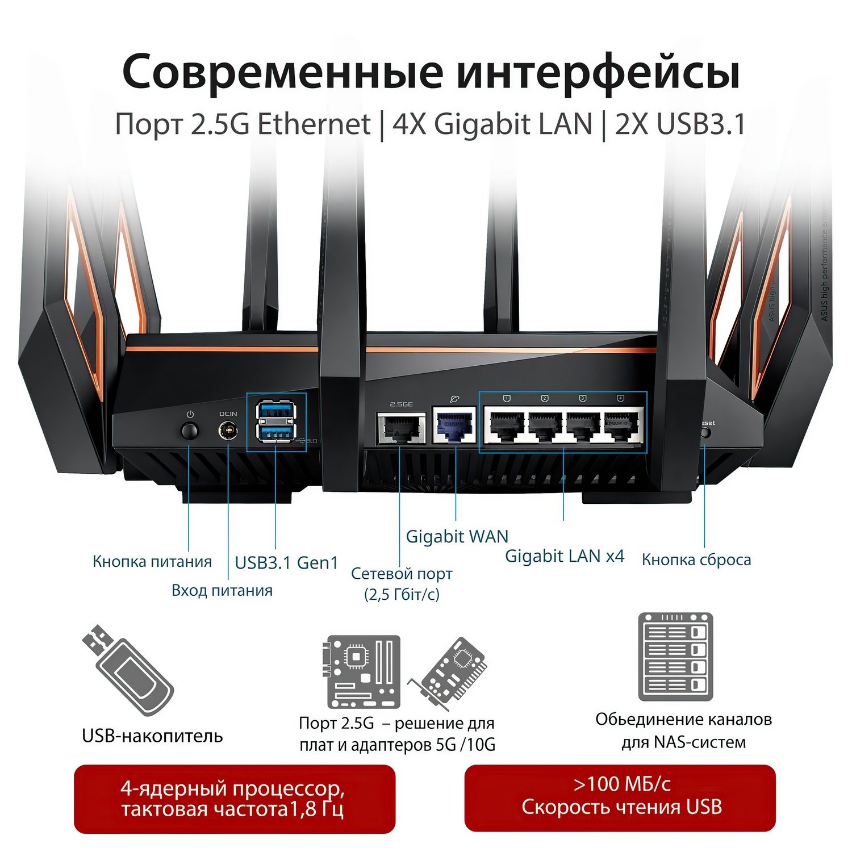 Роутер ASUS GT-AX11000фото11