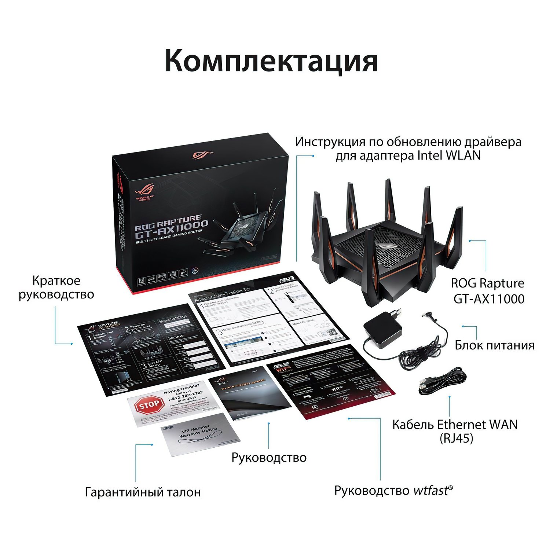 Роутер ASUS GT-AX11000фото15