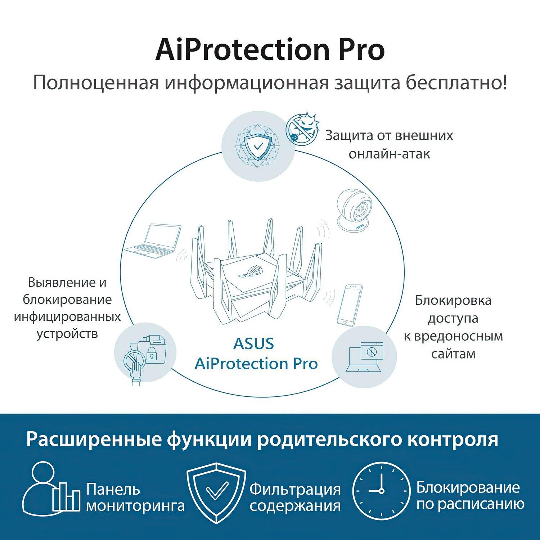Роутер ASUS GT-AX11000фото16
