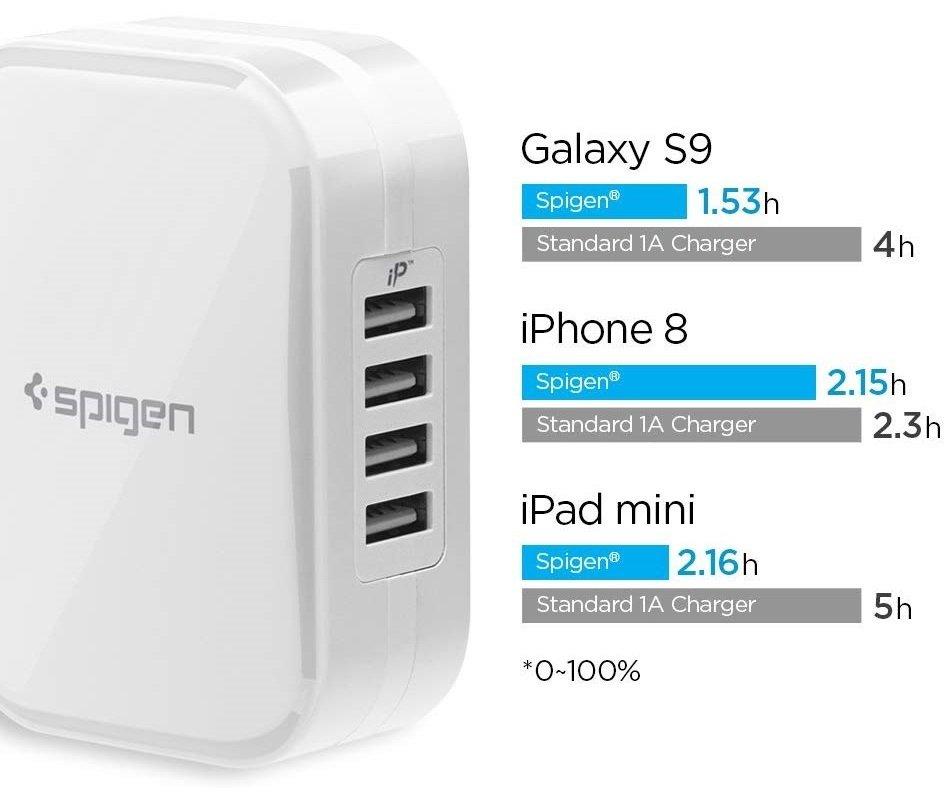 Сетевое зарядное устройство Spigen F401 USB White фото 4