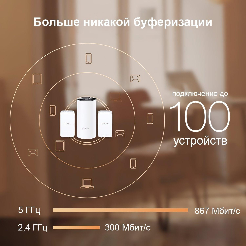Бездротова система Mesh Wi-Fi TP-LINK DECO-M3-2-PACKфото