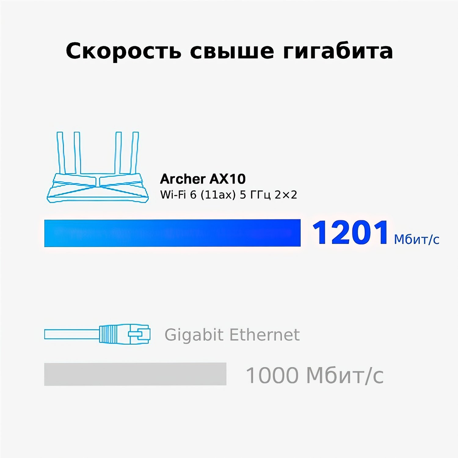 Маршрутизатор TP-Link ARCHER AX10 фото6