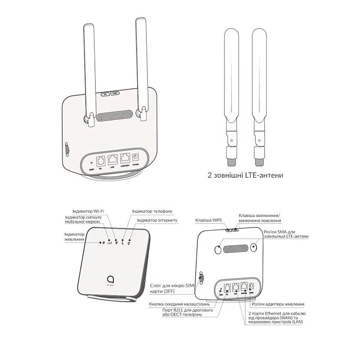 4G WiFi роутер Alcatel LINKHUB Home Station (HH42CV) Blacфото5