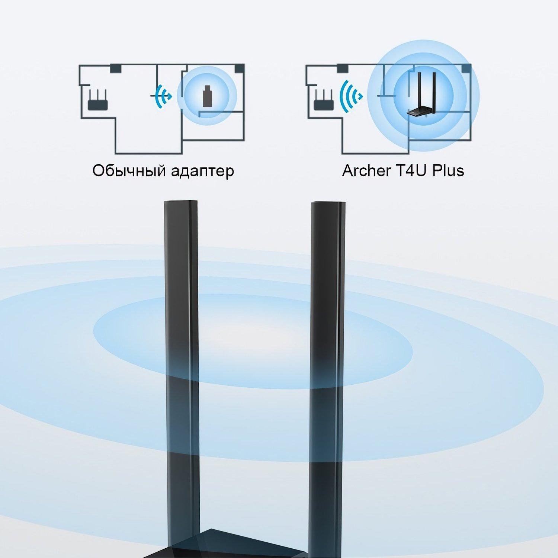 WiFi-адаптер TP-Link Archer T4U plus (ARCHER-T4U-PLUS) фото5