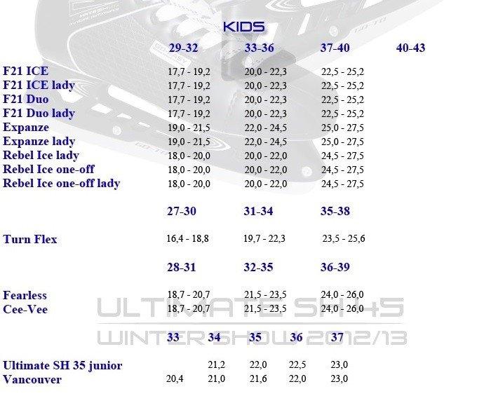 d1de7cc3b0ded2 ≡ Роликові ковзани Tempish ZONER, р.41 (10000004102/41) – купити в Києві |  ціни і відгуки