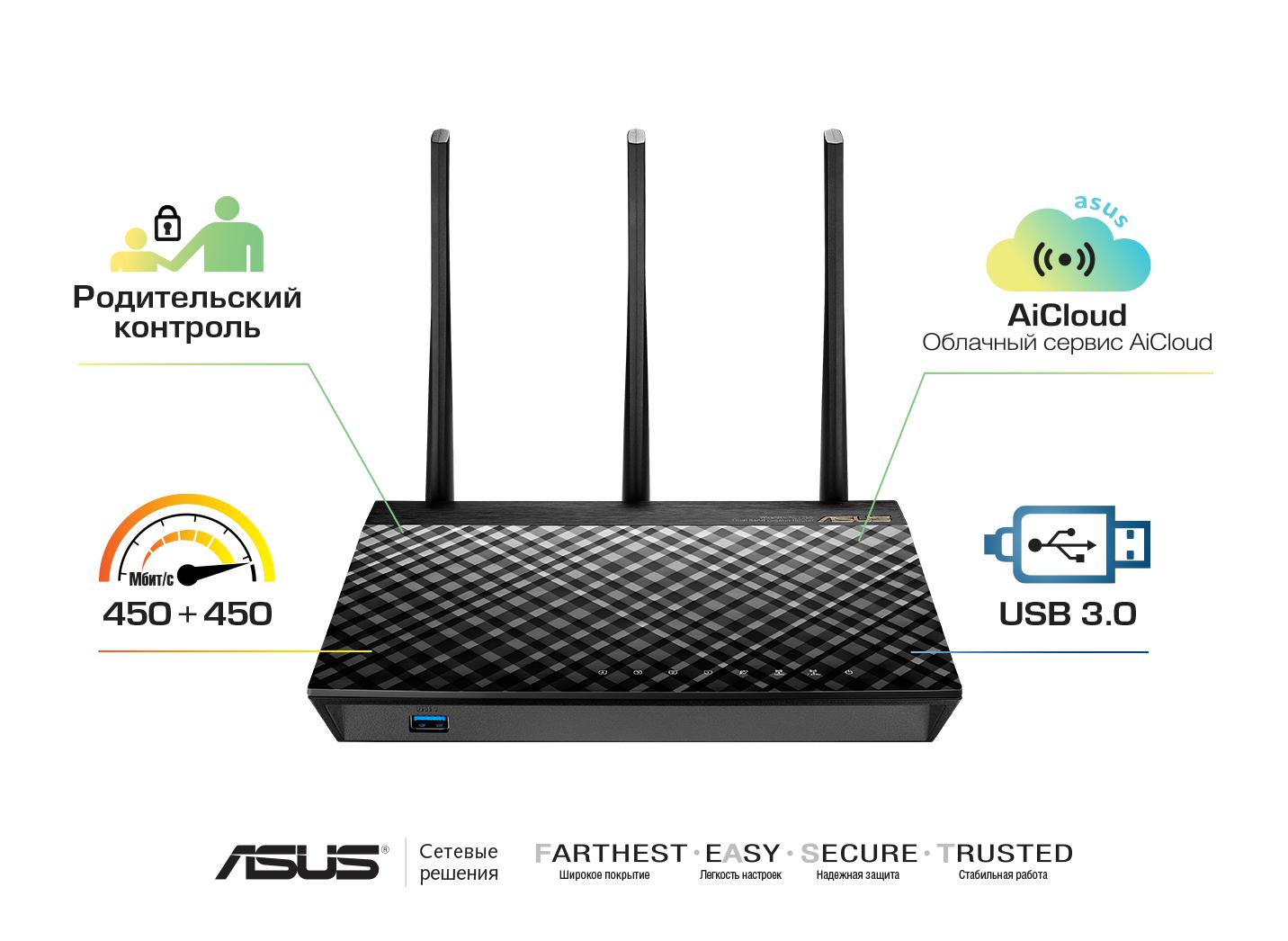 Роутер ASUS RT-N66U 802.11n N900 Двухдиапазонный