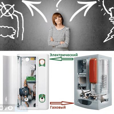 Що вибрати – електричний або газовий котел? Порівняння по 4-м параметрам