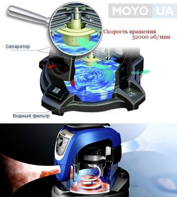 Чем отличается моющий пылесос от пылесоса с аквафильтром? 2 вида, разные возможности