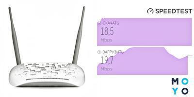 Как увеличить скорость интернета через Wi-Fi сеть роутера: 7 реальных способов