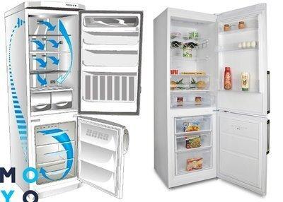 Что такое и как работает система Ноу Фрост — 5 плюсов No Frost холодильников с автоматической разморозкой