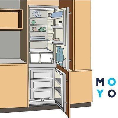 Инструкция в 5 пунктах, как выбрать встраиваемый холодильник – сравнение и обзор 5 лучших моделей
