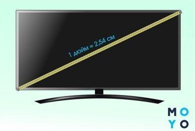Как правильно измерить диагональ телевизора: 3 пути