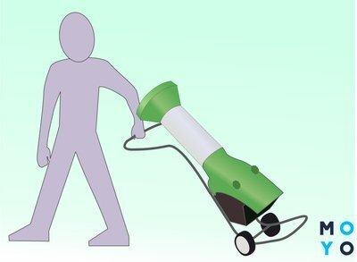 Как выбрать садовый измельчитель: 5 подсказок в помощь