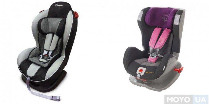 Автомобильные кресла с креплением Isofix