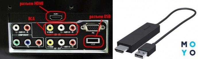 Разъемы для подключения планшета к телевизору