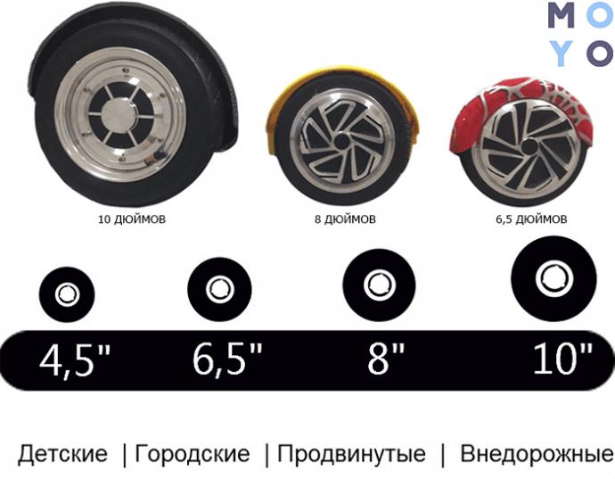 размер колес гироскутера