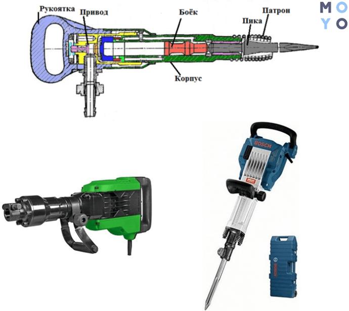 схема устройства отбойного молотка, горизонтальный и вертикальный молотки